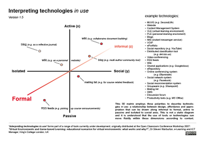 Technologies_in_use_v1_5