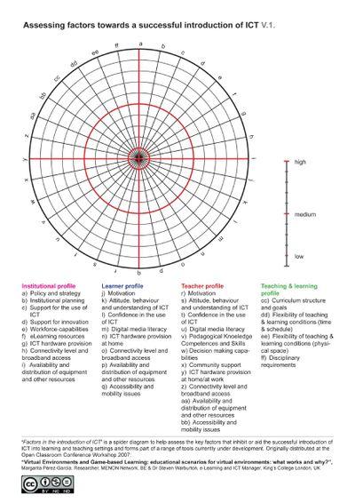 Factors_wheel_v1_3