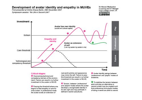 Empathydiagramv5_2